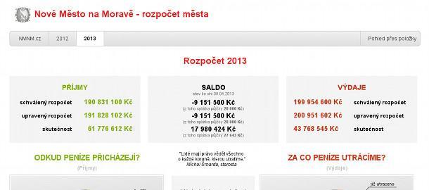 http://rozpocet.nmnm.cz